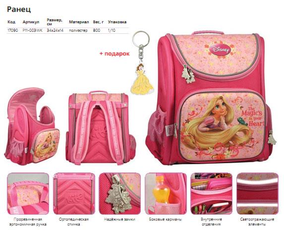Сумки Самые модные сумки. портфели для школы.